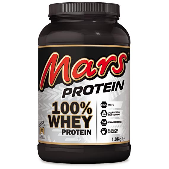 utförsäljning proteinpulver